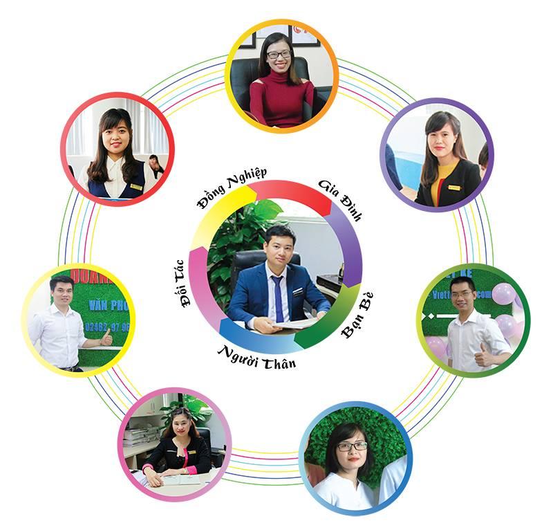 Đội ngũ giảng viên